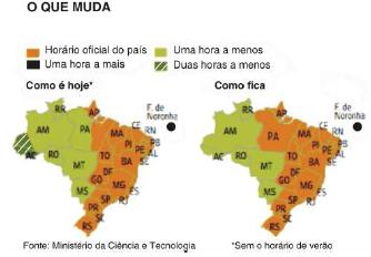 Horario de brasilia fuso