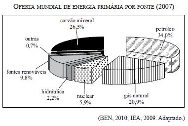 http://www.educandusweb.com.br/ewbco/portal/upload/xinha/UEA20123GEOG21.PNG