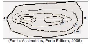 http://www.educandusweb.com.br/ewbco/portal/upload/xinha/assimetrias.JPG