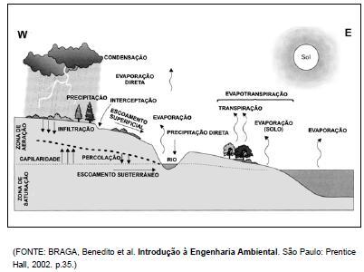 http://www.educandusweb.com.br/ewbco/portal/upload/xinha/beneditobraga.JPG