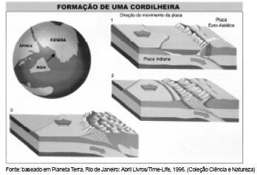http://www.educandusweb.com.br/ewbco/portal/upload/xinha/cordilheira.JPG